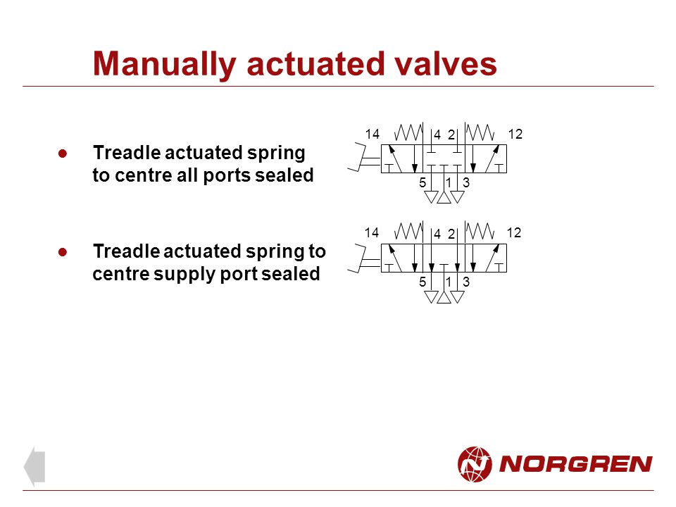 Manually actuated valves Treadle actuated spring to centre all ports sealed Treadle actuated spring to centre supply port sealed 1 24 53 1412 1 24 53