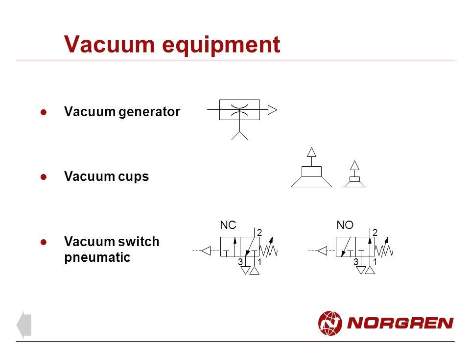 Vacuum equipment Vacuum generator Vacuum cups Vacuum switch pneumatic 1 2 3 2 13 NONC