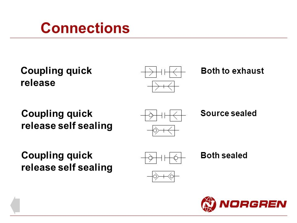 Connections Both to exhaust Coupling quick release Coupling quick release self sealing Source sealed Coupling quick release self sealing Both sealed