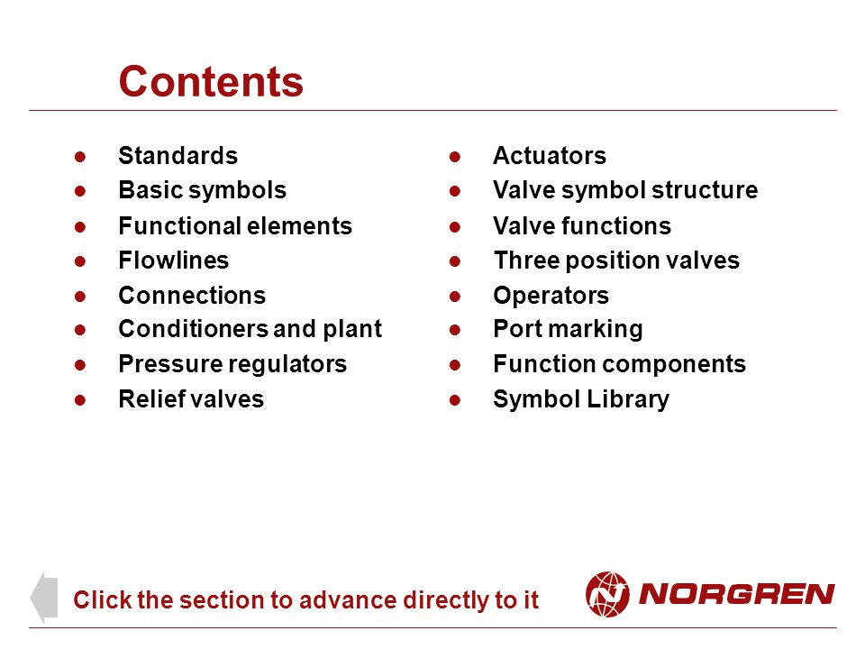 Contents Standards Actuators Click the section to advance directly to it Basic symbols Functional elements Flowlines Connections Conditioners and plan