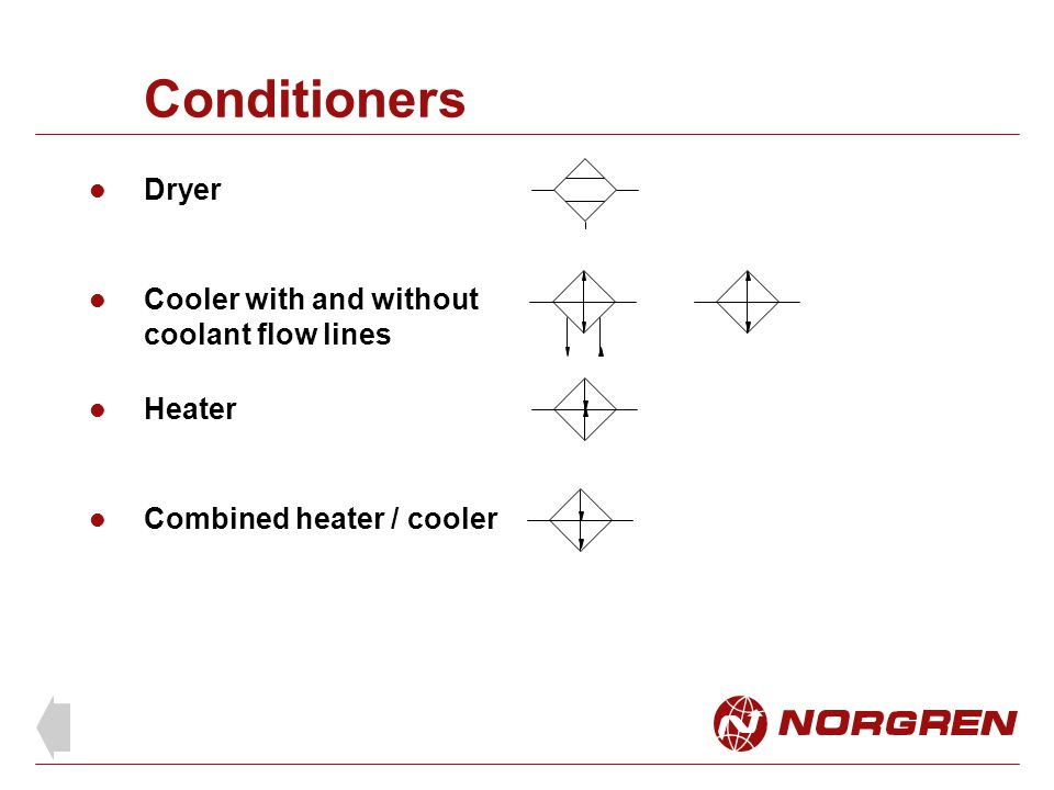Conditioners Dryer Cooler with and without coolant flow lines Heater Combined heater / cooler