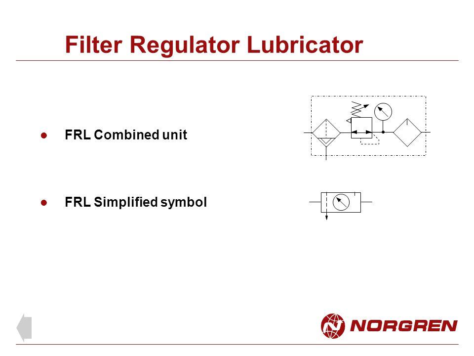 Filter Regulator Lubricator FRL Combined unit FRL Simplified symbol