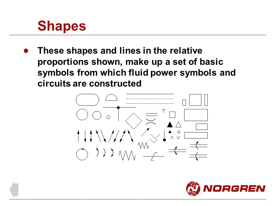 Shapes These shapes and lines in the relative proportions shown, make up a set of basic symbols from which fluid power symbols and circuits are constr