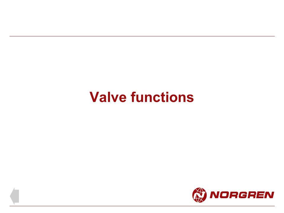 Valve functions