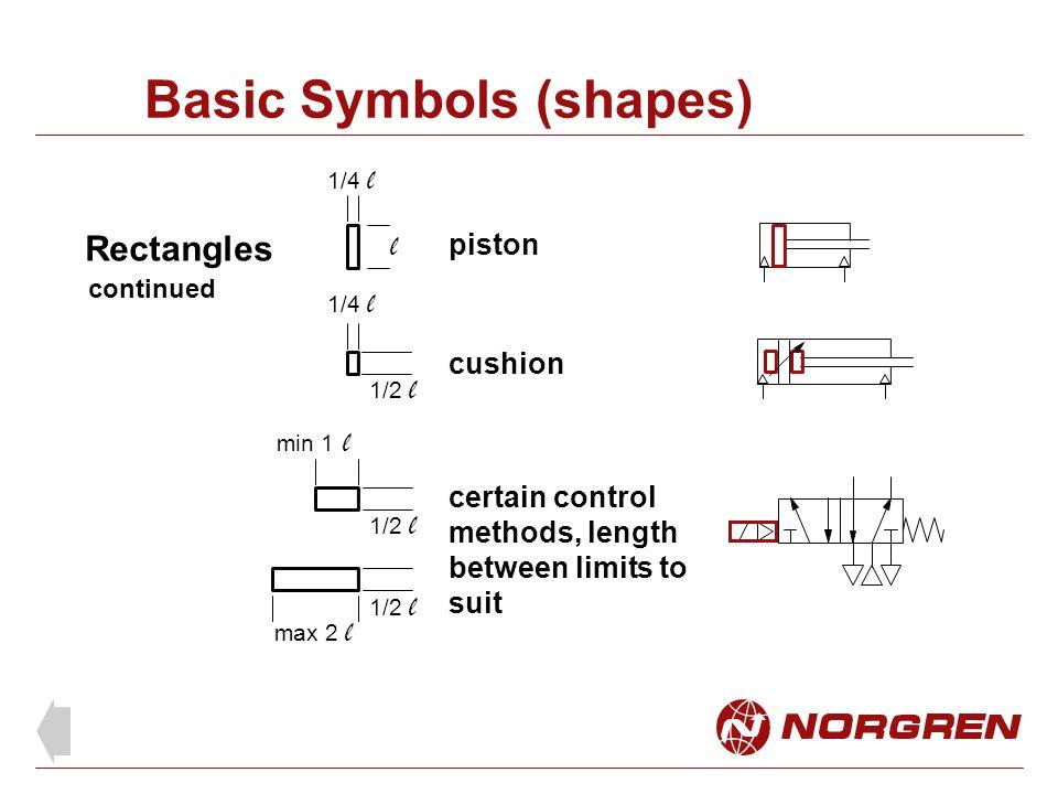 Basic Symbols (shapes) certain control methods, length between limits to suit Rectangles cushion continued piston max 2 l min 1 l 1/2 l l 1/4 l 1/2 l