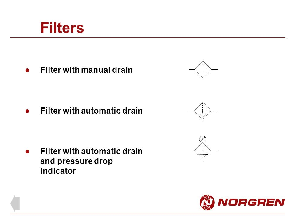 Filters Filter with manual drain Filter with automatic drain Filter with automatic drain and pressure drop indicator