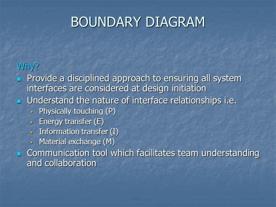BOUNDARY DIAGRAM Why? Provide a disciplined approach to ensuring all system interfaces are considered at design initiation Provide a disciplined appro