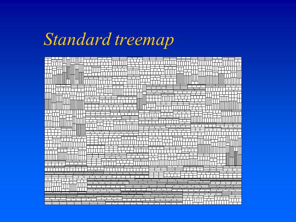 Standard treemap