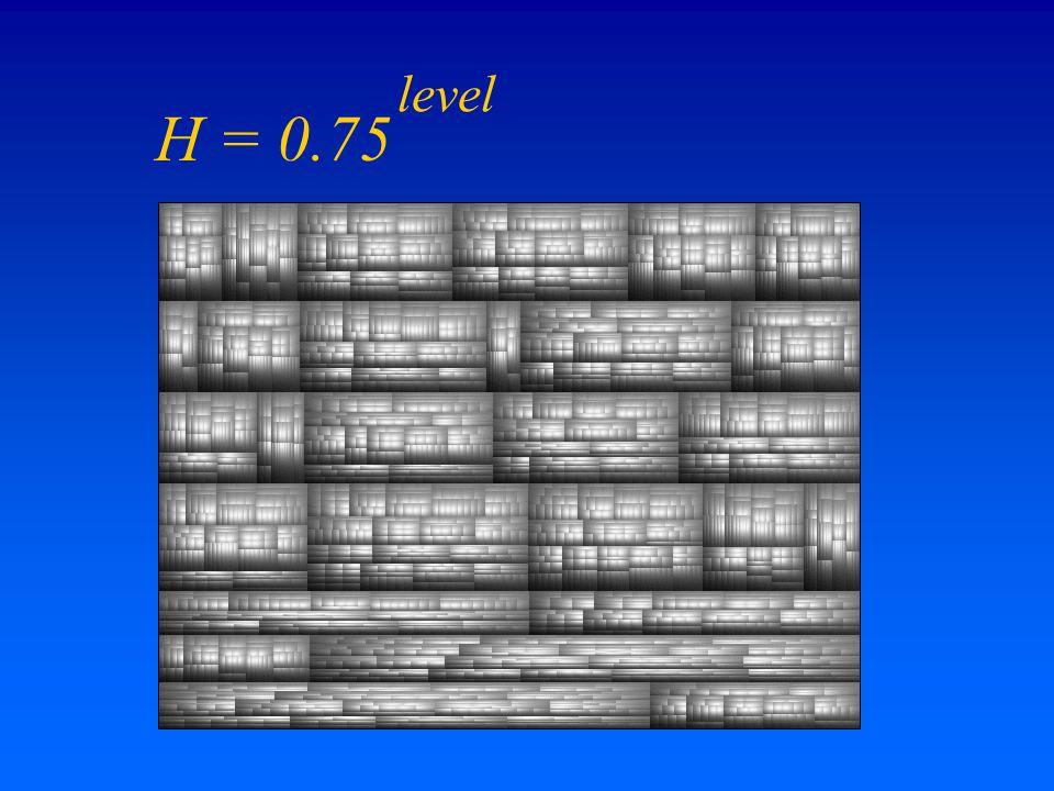 H = 0.75 level