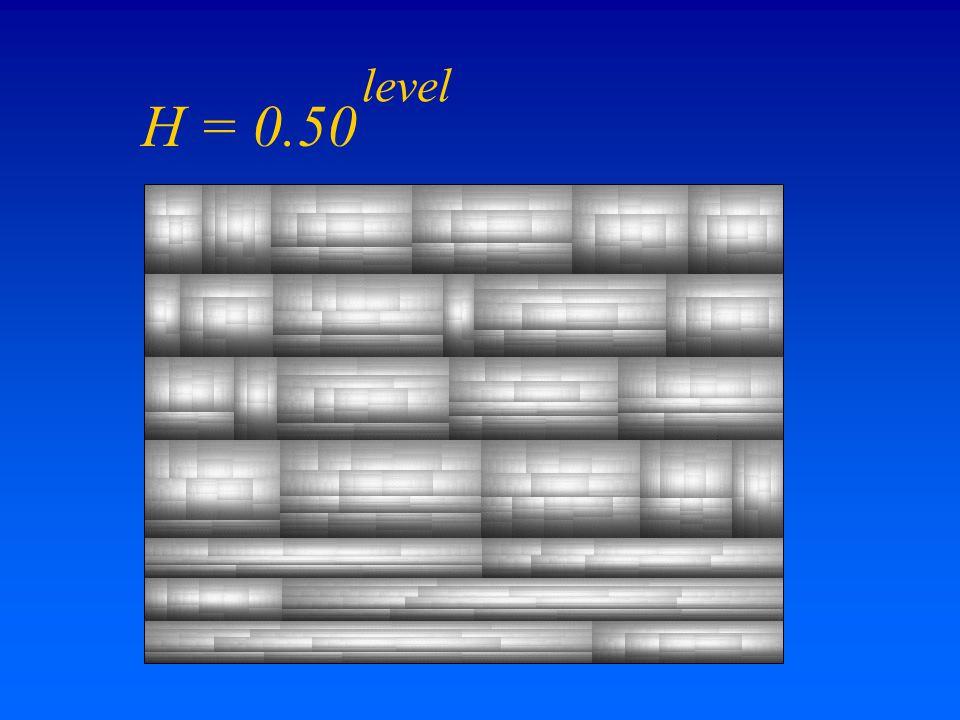H = 0.50 level