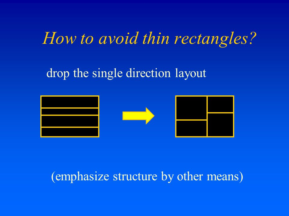 How to avoid thin rectangles (emphasize structure by other means) drop the single direction layout