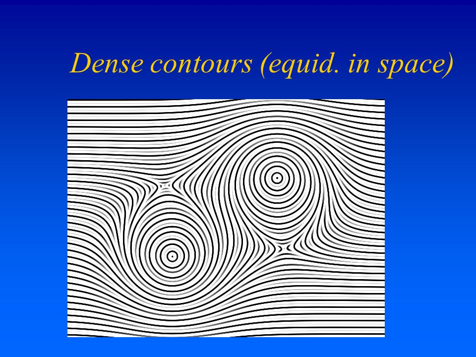 Dense contours (equid. in space)