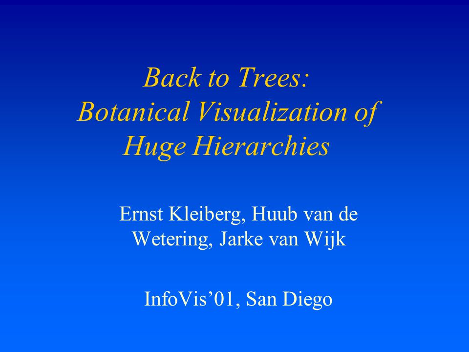 Back to Trees: Botanical Visualization of Huge Hierarchies Ernst Kleiberg, Huub van de Wetering, Jarke van Wijk InfoVis'01, San Diego