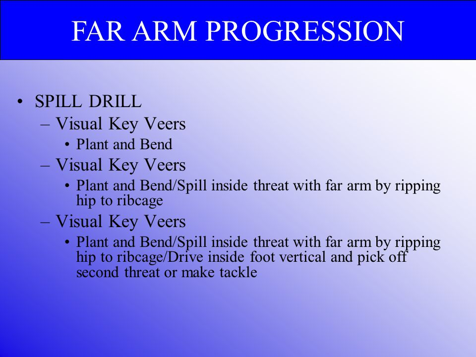 SPILL DRILL –Visual Key Veers Plant and Bend –Visual Key Veers Plant and Bend/Spill inside threat with far arm by ripping hip to ribcage –Visual Key Veers Plant and Bend/Spill inside threat with far arm by ripping hip to ribcage/Drive inside foot vertical and pick off second threat or make tackle FAR ARM PROGRESSION