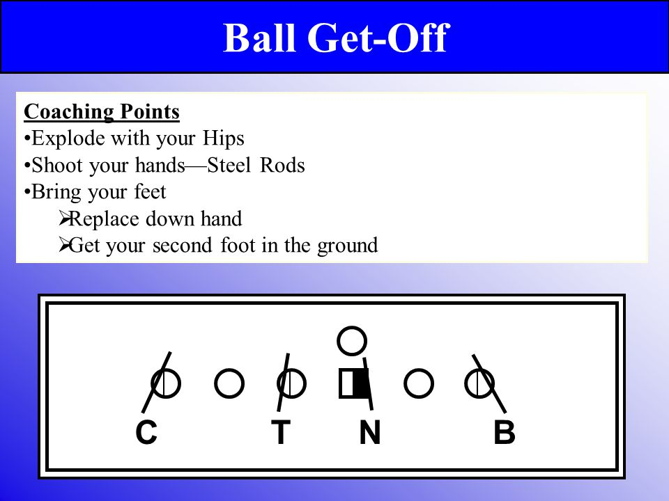 Ball Get-Off Coaching Points Explode with your Hips Shoot your hands—Steel Rods Bring your feet  Replace down hand  Get your second foot in the ground TBNC