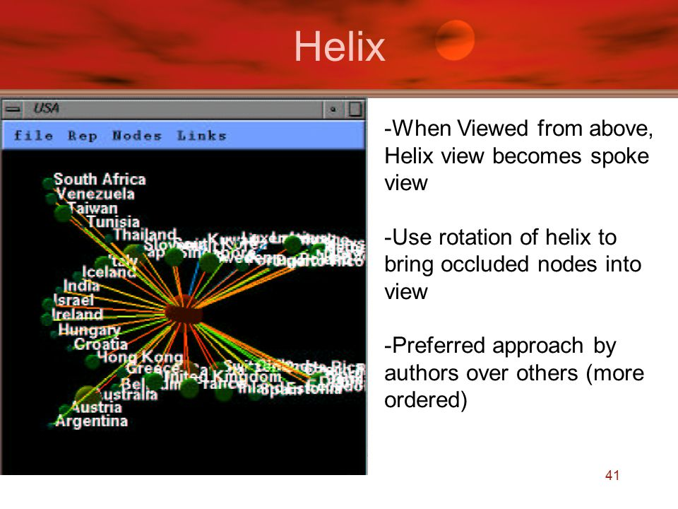 41 Helix -When Viewed from above, Helix view becomes spoke view -Use rotation of helix to bring occluded nodes into view -Preferred approach by authors over others (more ordered)