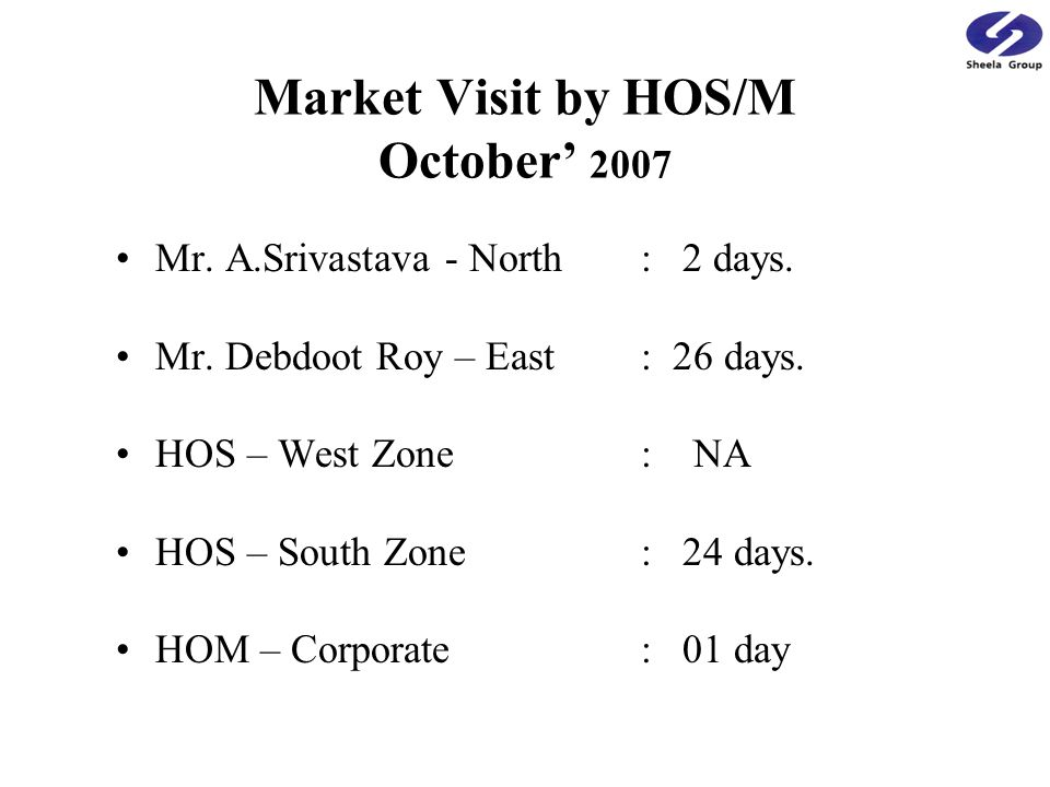 Market Visit by HOS/M October' 2007 Mr. A.Srivastava - North : 2 days.