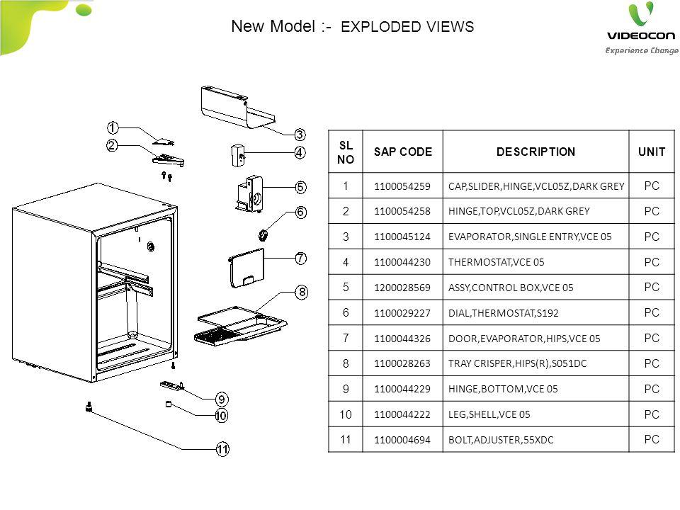 New Model :- EXPLODED VIEWS SL NO SAP CODEDESCRIPTIONUNIT 1 1100054259 CAP,SLIDER,HINGE,VCL05Z,DARK GREY PC 2 1100054258 HINGE,TOP,VCL05Z,DARK GREY PC 3 1100045124 EVAPORATOR,SINGLE ENTRY,VCE 05 PC 4 1100044230 THERMOSTAT,VCE 05 PC 5 1200028569 ASSY,CONTROL BOX,VCE 05 PC 6 1100029227 DIAL,THERMOSTAT,S192 PC 7 1100044326 DOOR,EVAPORATOR,HIPS,VCE 05 PC 8 1100028263 TRAY CRISPER,HIPS(R),S051DC PC 9 1100044229 HINGE,BOTTOM,VCE 05 PC 10 1100044222 LEG,SHELL,VCE 05 PC 11 1100004694 BOLT,ADJUSTER,55XDC PC