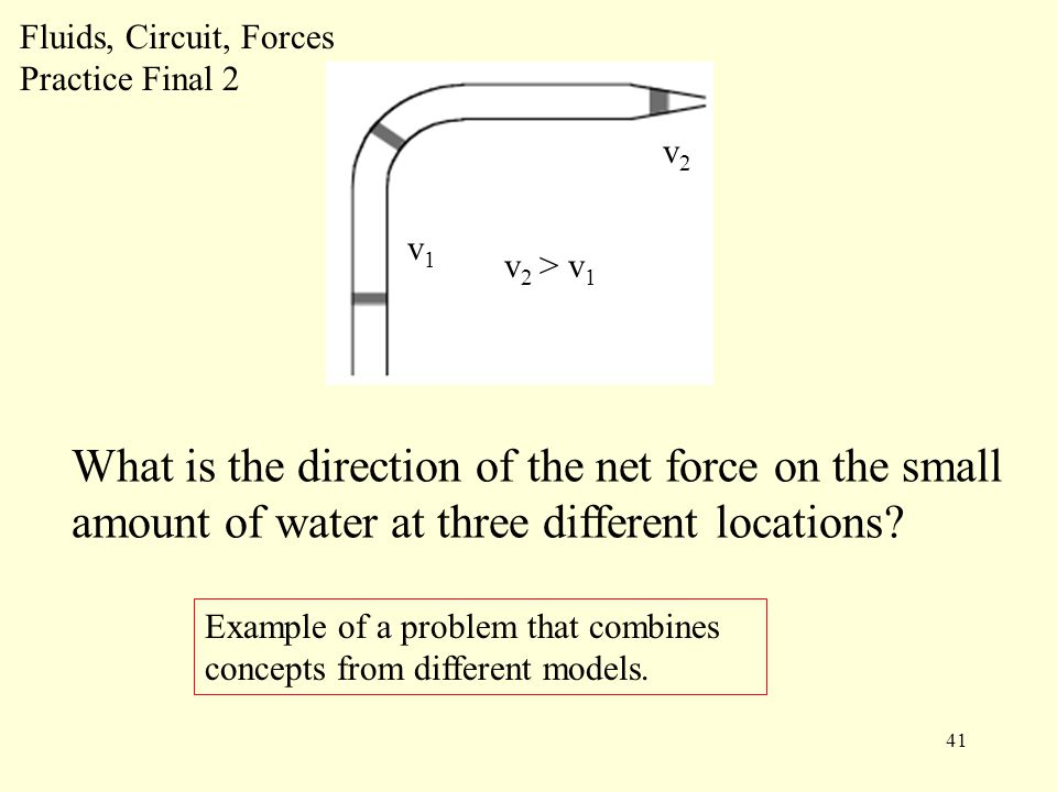 41 Fluids, Circuit, Forces Practice Final 2 What is the direction of the net force on the small amount of water at three different locations.