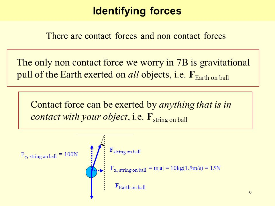 10 Forces, Force diagram, Vectors, Components Practice Final 4 Students (m =100kg) in hammocks  = 45   = 25  Hammmock + Students + Strings = single object What are the contact/non contact forces exerted on the system?