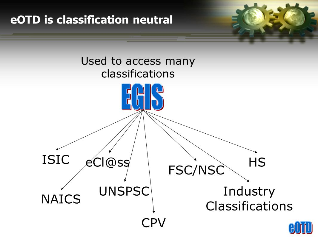 eOTD is classification neutral CPV UNSPSC HSeCl@ss ISIC FSC/NSC NAICS Industry Classifications Used to access many classifications