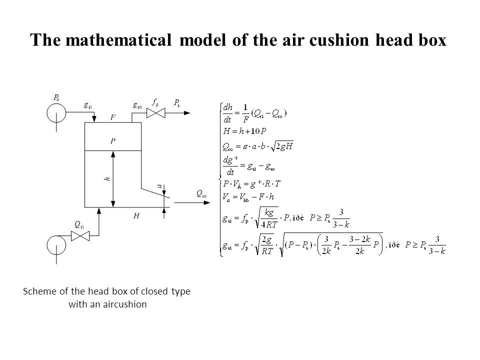 The mathematical model of the air cushion head box Scheme of the head box of closed type with an aircushion