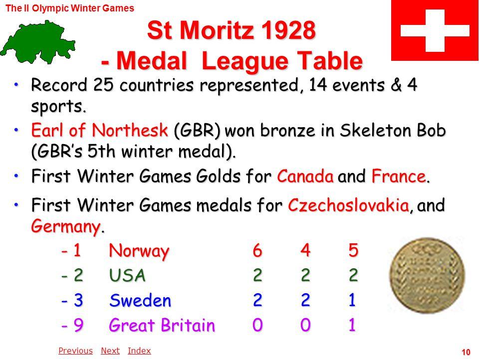 PreviousPrevious Next IndexNextIndex 10 St Moritz 1928 - Medal League Table Record 25 countries represented, 14 events & 4 sports.Record 25 countries represented, 14 events & 4 sports.