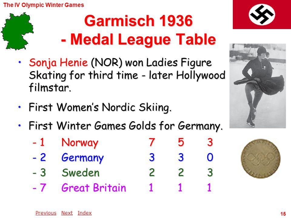 PreviousPrevious Next IndexNextIndex 15 Garmisch 1936 - Medal League Table First Women's Nordic Skiing.First Women's Nordic Skiing.