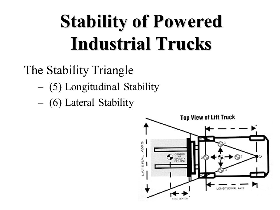 53 Stability of Powered Industrial Trucks The Stability Triangle – (5) Longitudinal Stability – (6) Lateral Stability