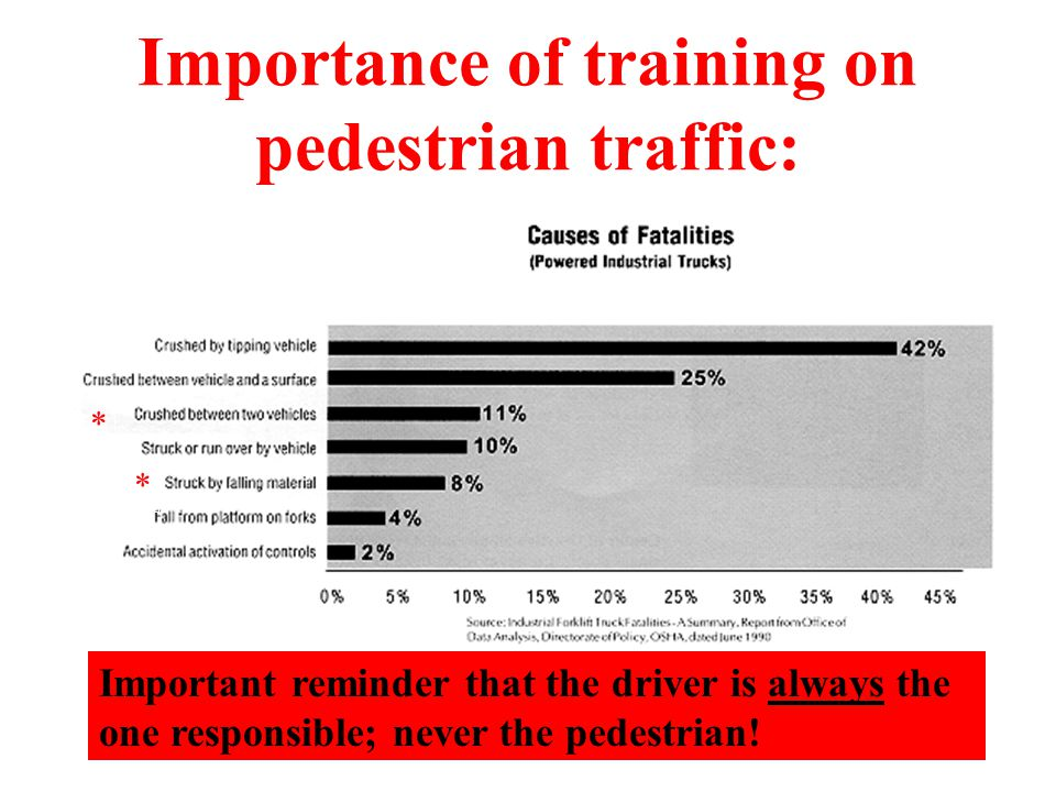 73 Importance of training on pedestrian traffic: * * Important reminder that the driver is always the one responsible; never the pedestrian!