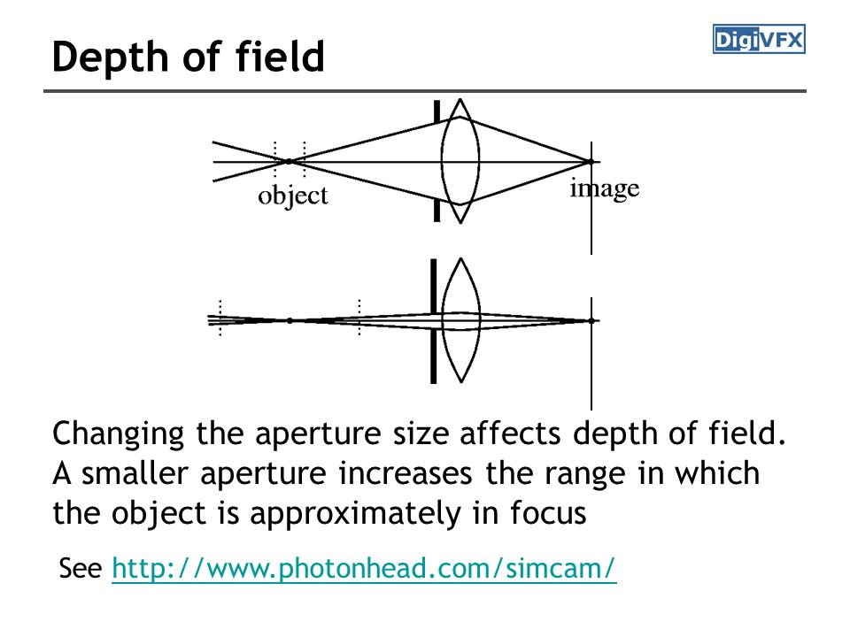 Depth of field Changing the aperture size affects depth of field.