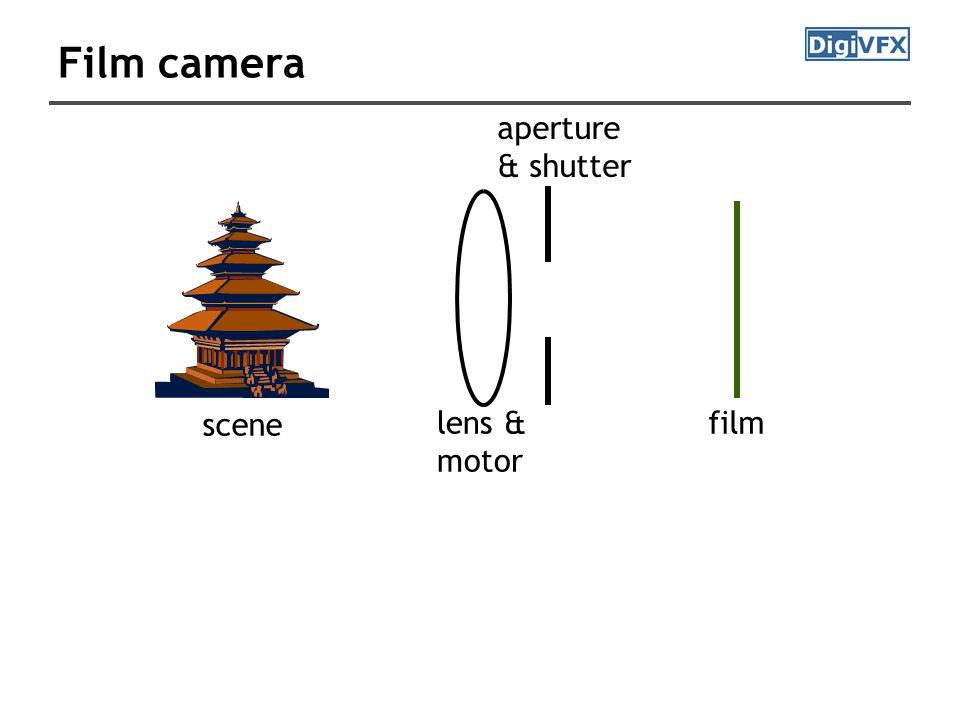 Film camera scene filmlens & motor aperture & shutter