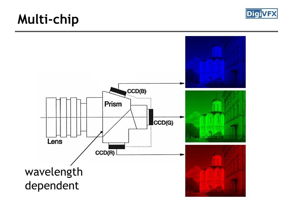 Multi-chip wavelength dependent