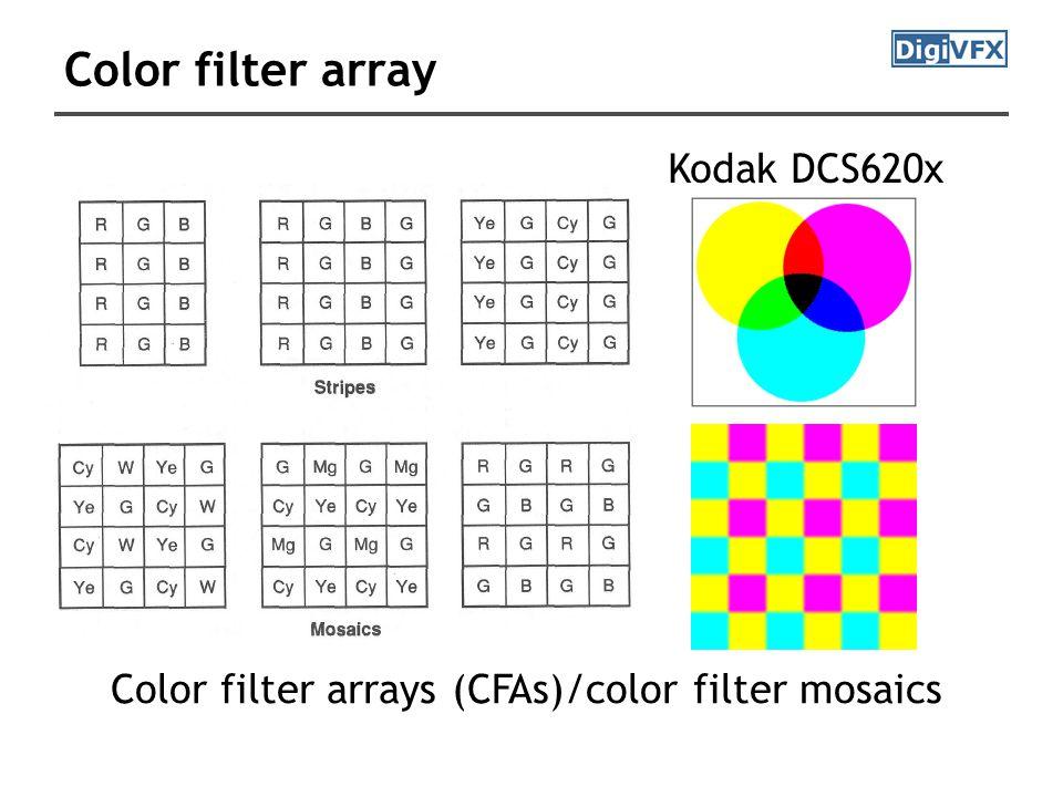 Color filter array Color filter arrays (CFAs)/color filter mosaics Kodak DCS620x