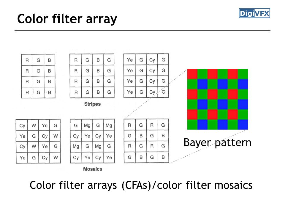 Color filter array Color filter arrays (CFAs)/color filter mosaics Bayer pattern