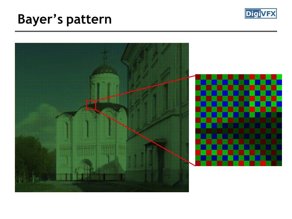 Bayer's pattern