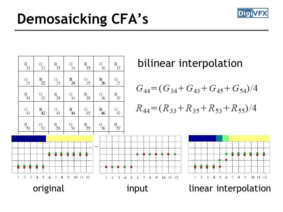 Demosaicking CFA's bilinear interpolation originalinputlinear interpolation