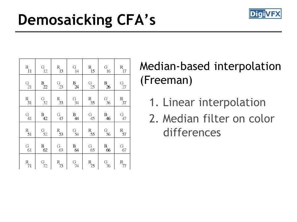 Demosaicking CFA's Median-based interpolation (Freeman) 1.