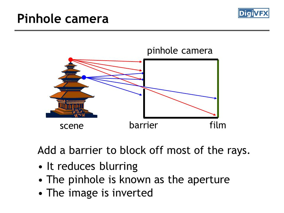 Distortion Radial distortion of the image –Caused by imperfect lenses –Deviations are most noticeable for rays that pass through the edge of the lens No distortionPin cushionBarrel