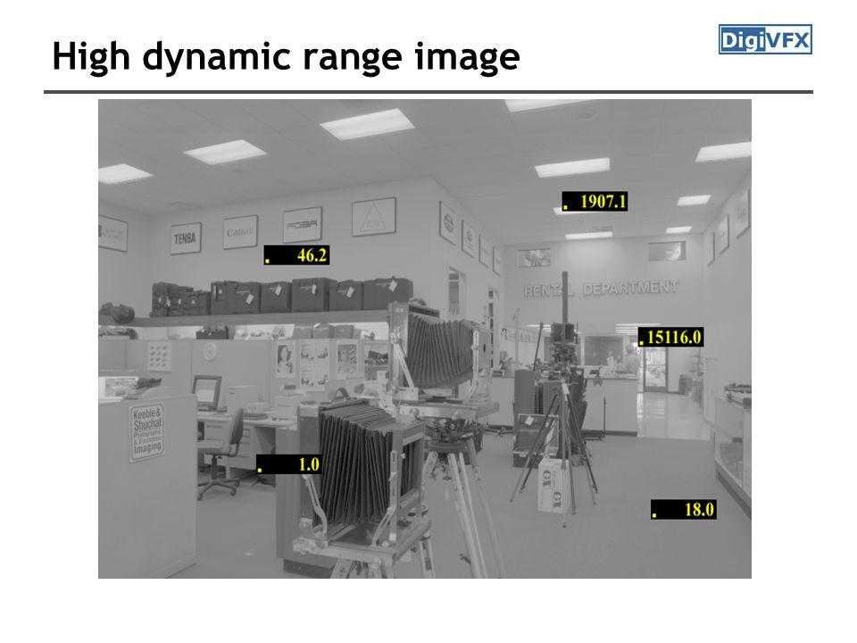 High dynamic range image