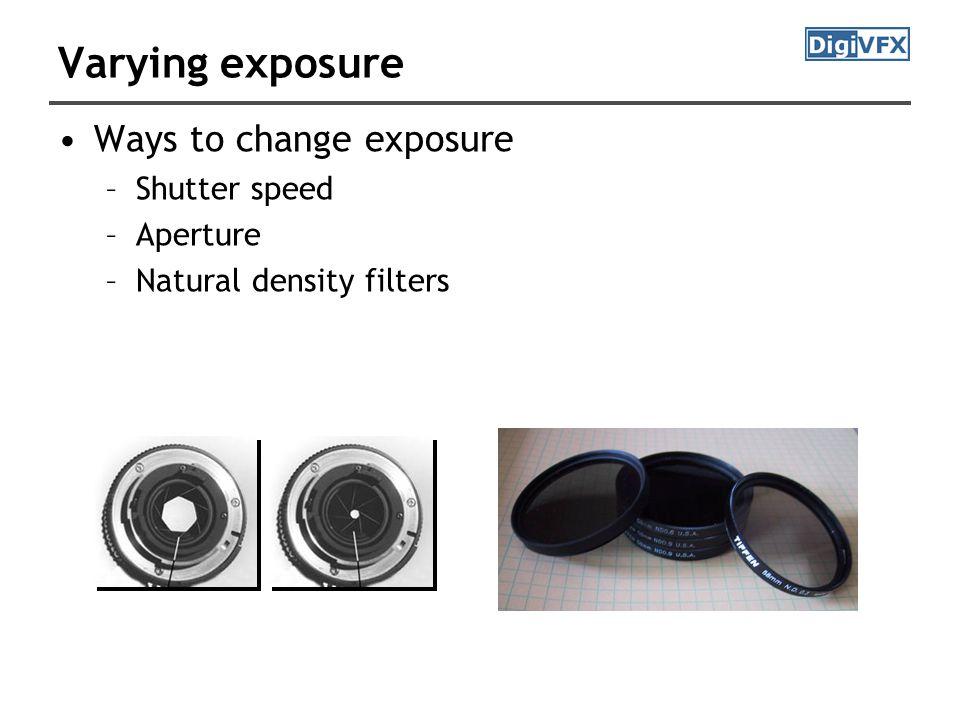 Varying exposure Ways to change exposure –Shutter speed –Aperture –Natural density filters