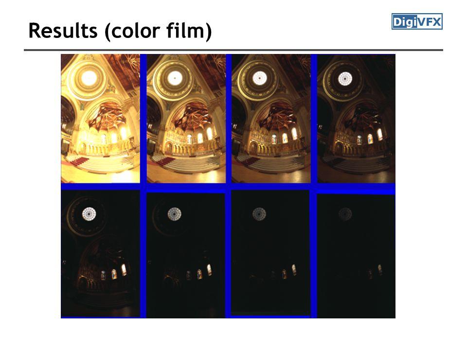 Results (color film)