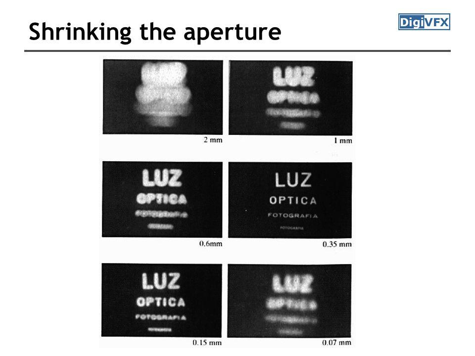 Shrinking the aperture