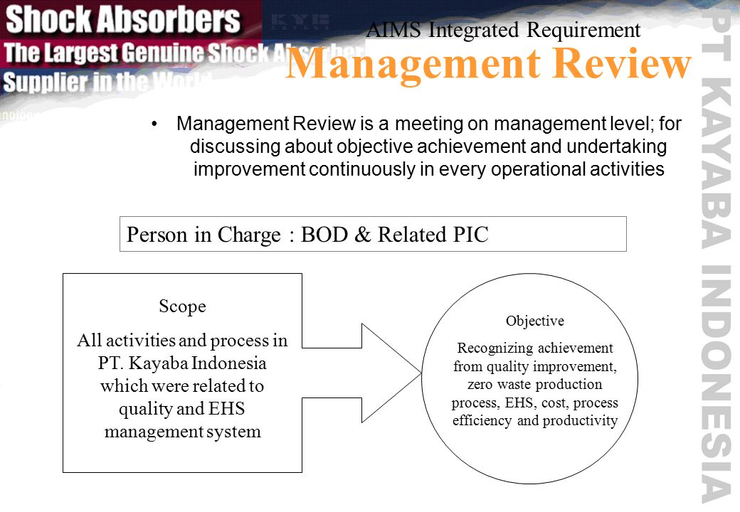 Management Review Management Review is a meeting on management level; for discussing about objective achievement and undertaking improvement continuously in every operational activities AIMS Integrated Requirement Person in Charge : BOD & Related PIC Objective Recognizing achievement from quality improvement, zero waste production process, EHS, cost, process efficiency and productivity Scope All activities and process in PT.