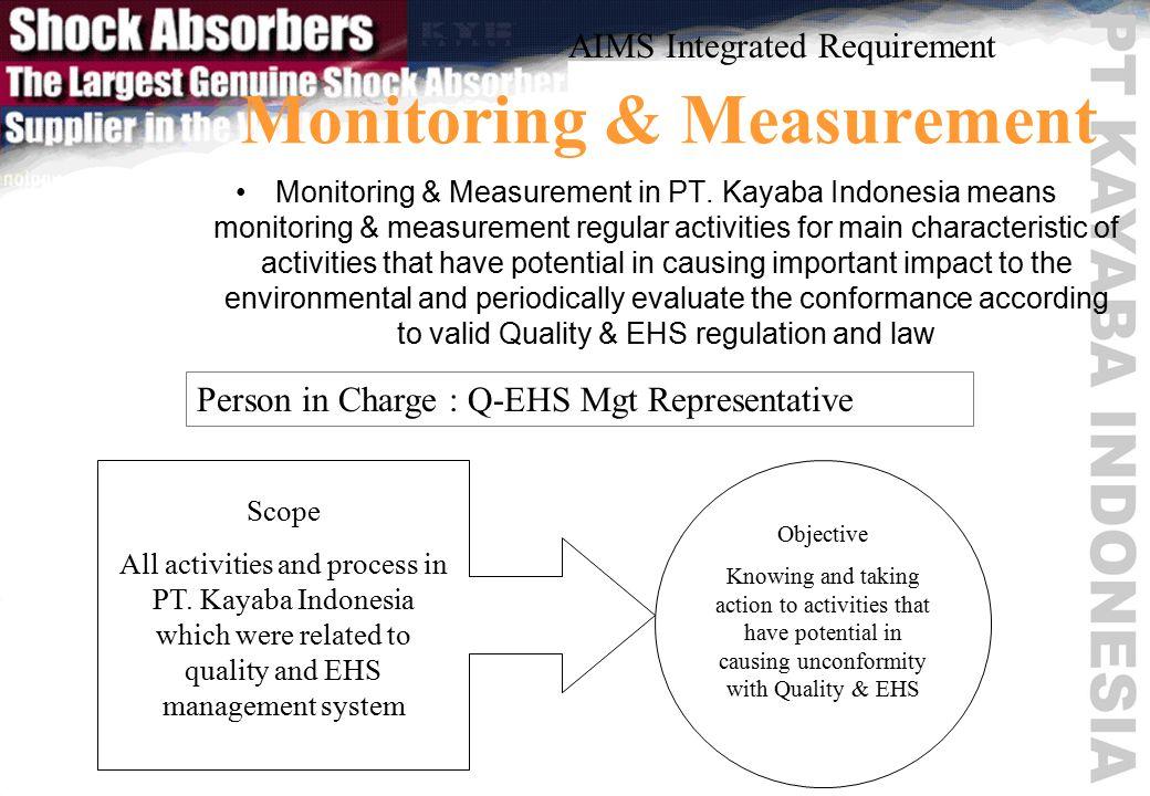 Monitoring & Measurement Monitoring & Measurement in PT.