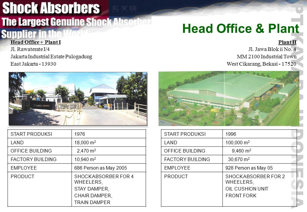 Head Office & Plant Head Office + Plant I Jl.