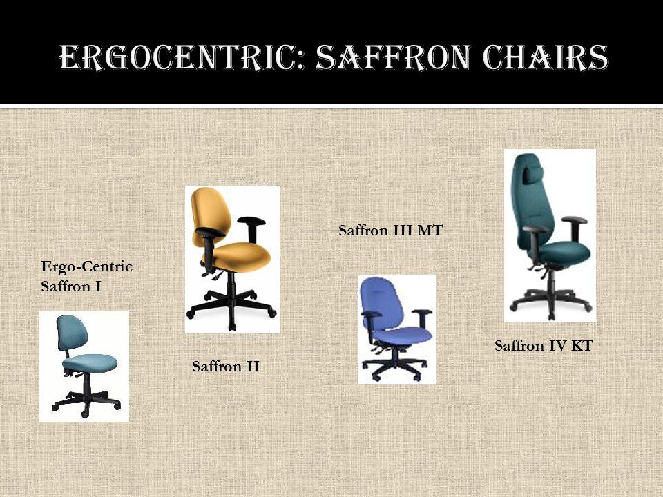 Ergo-Centric Saffron I Saffron III MT Saffron IV KT Saffron II