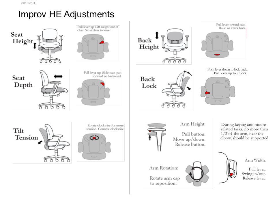 08/03/2011 Improv HE Adjustments