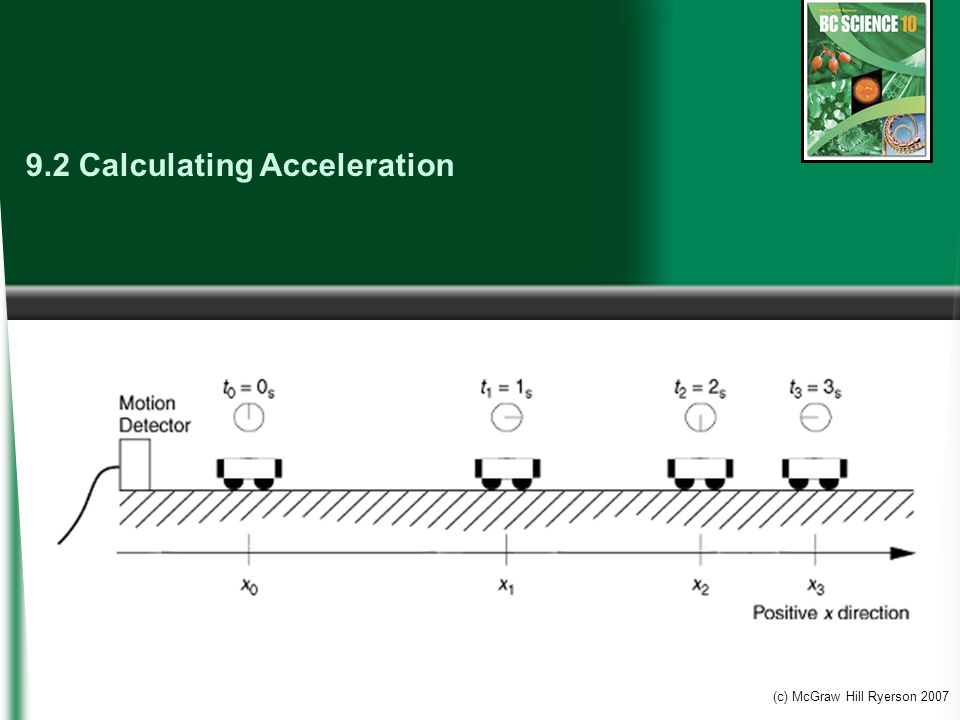 (c) McGraw Hill Ryerson 2007 9.2 Calculating Acceleration
