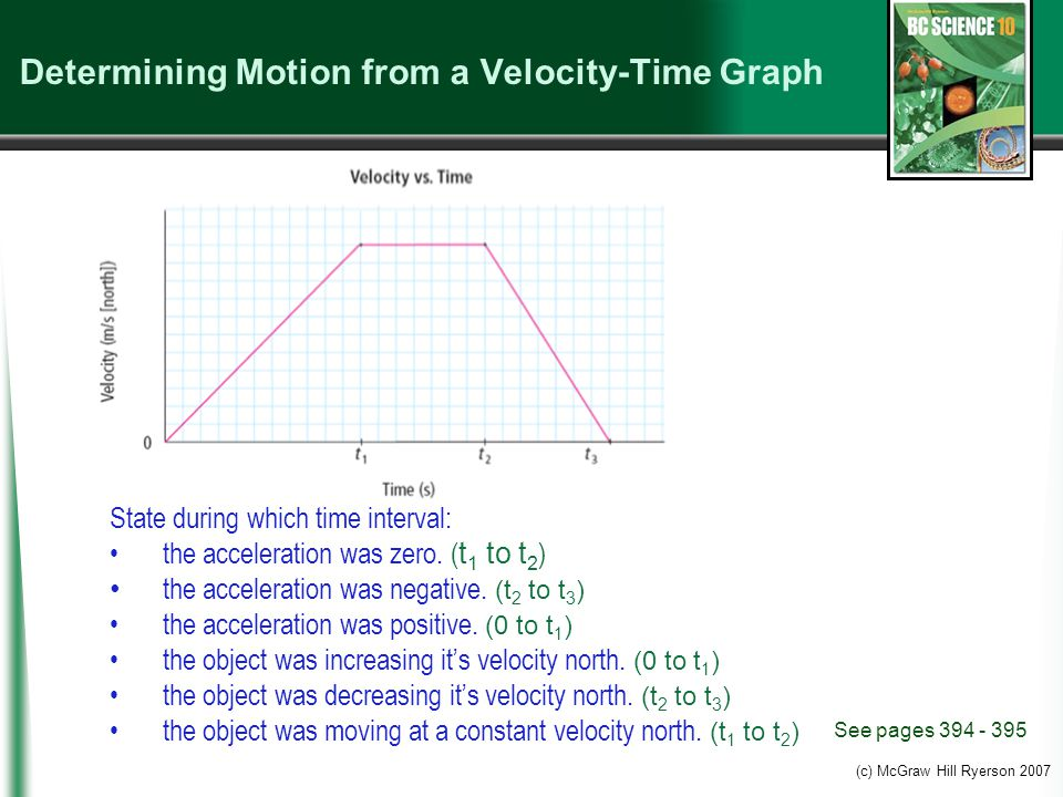 (c) McGraw Hill Ryerson 2007 Determining Motion from a Velocity-Time Graph See pages 394 - 395 State during which time interval: the acceleration was zero.